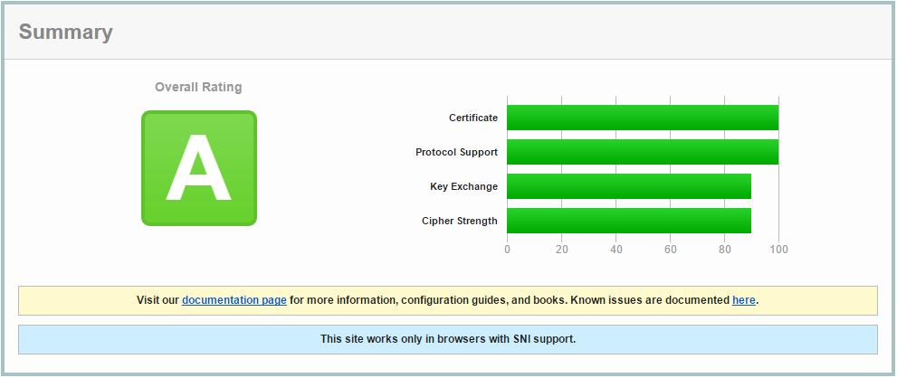 IIS-LetsEncrypt-HTTP2-09