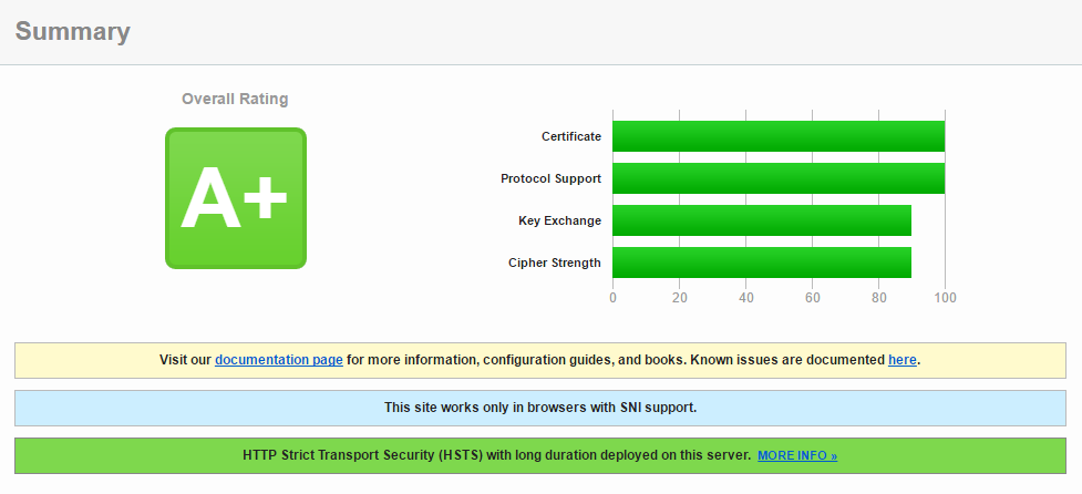 IIS-LetsEncrypt-HTTP2-16