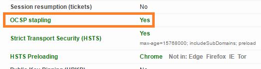 Configurer l'OCSP Stapling sur NGINX (+ Let's Encrypt)