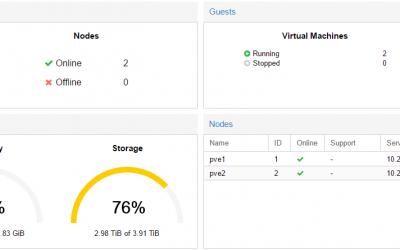 Le montage de mon cluster Proxmox VE 4.4