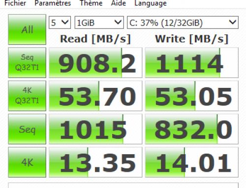 Performance disques Windows sous Proxmox