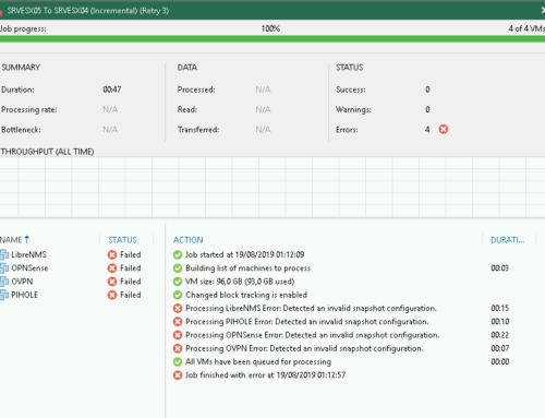 Résoudre l'erreur Veeam : Detected an invalid snapshot configuration